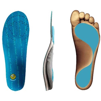 Insoles for High Arches Buying Guide
